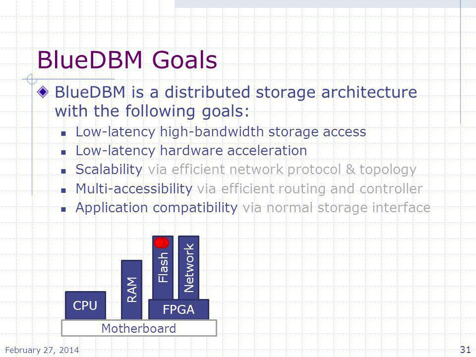 BlueDBM Goals BlueDBM is a distributed storage architecture with the following goals: Low-latency high-bandwidth storage access.