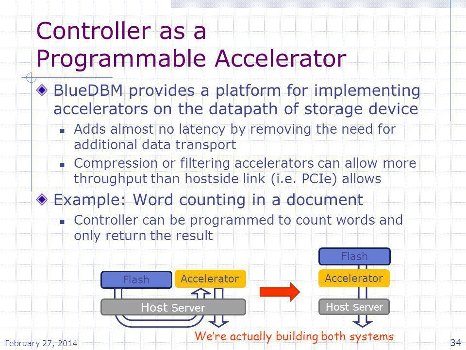 Controller as a Programmable Accelerator