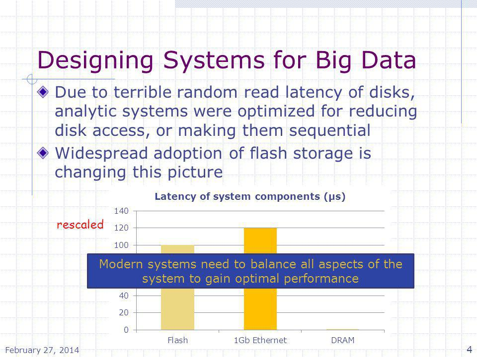 Designing Systems for Big Data