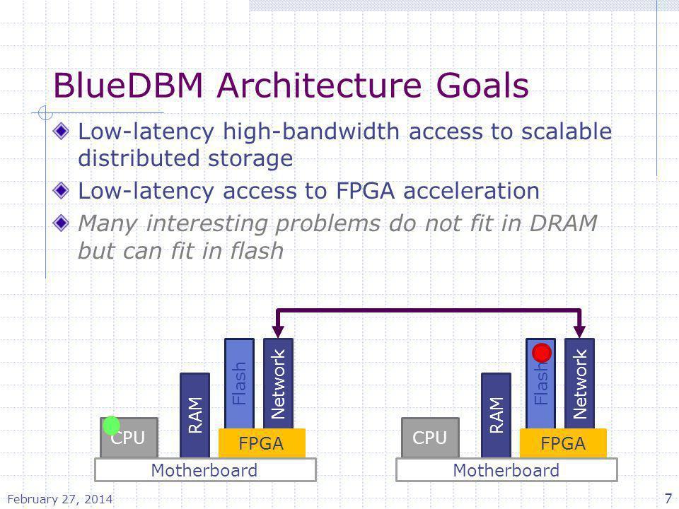 BlueDBM Architecture Goals