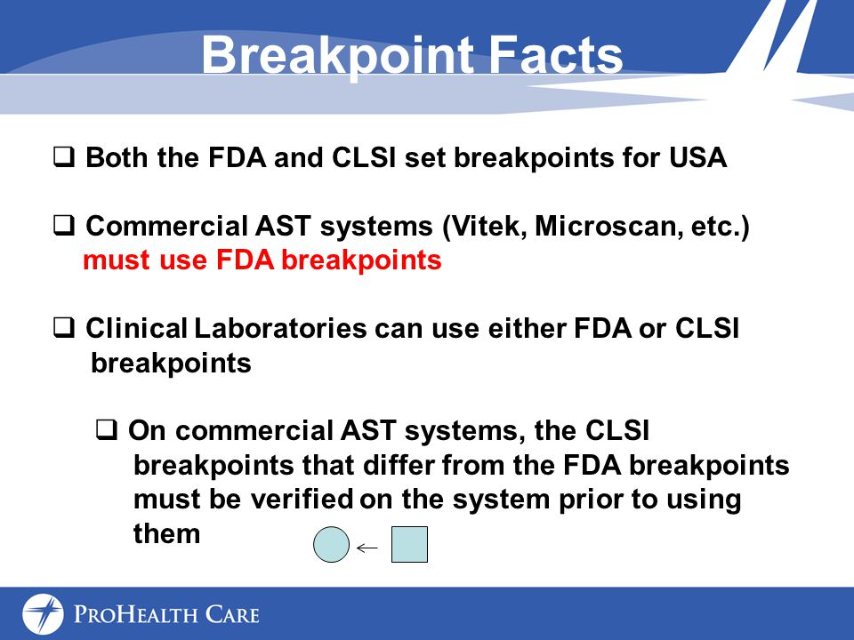Breakpoint Facts Both the FDA and CLSI set breakpoints for USA