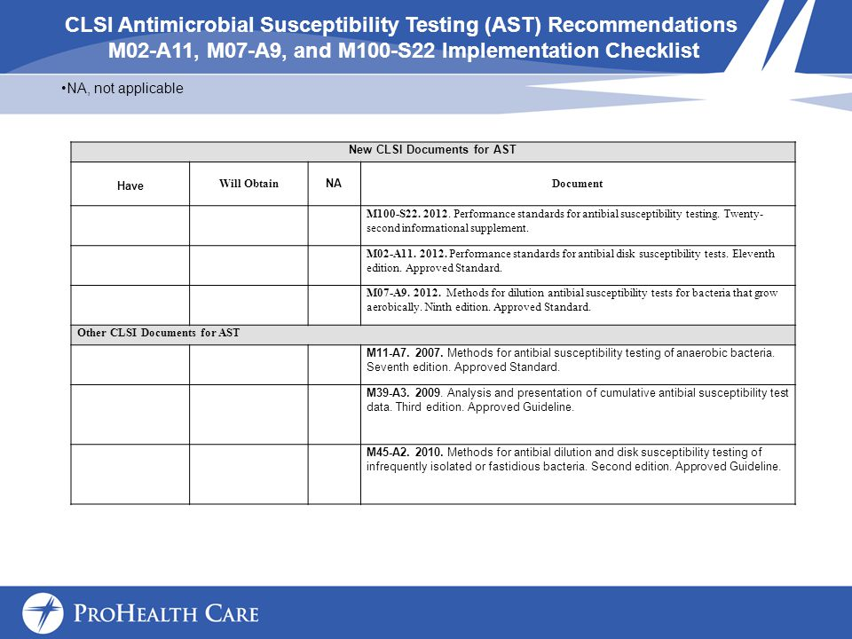 CLSI Antimicrobial Susceptibility Testing (AST) Recommendations