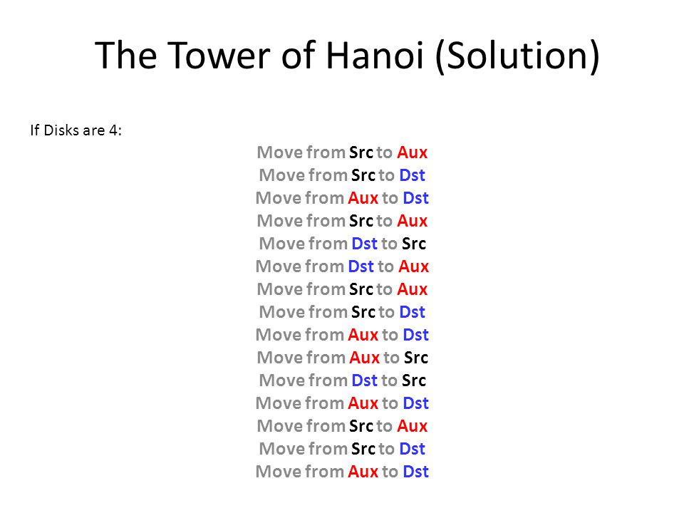 The Tower of Hanoi (Solution)