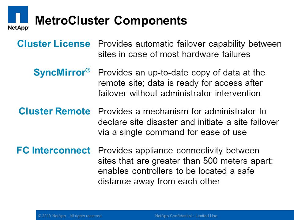 MetroCluster Components