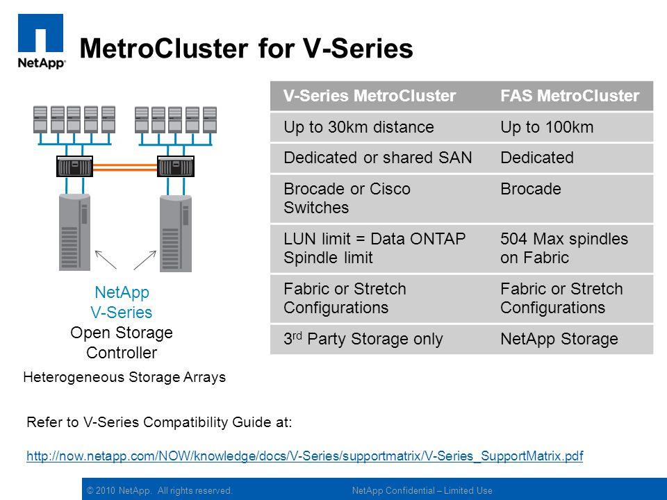 MetroCluster for V-Series