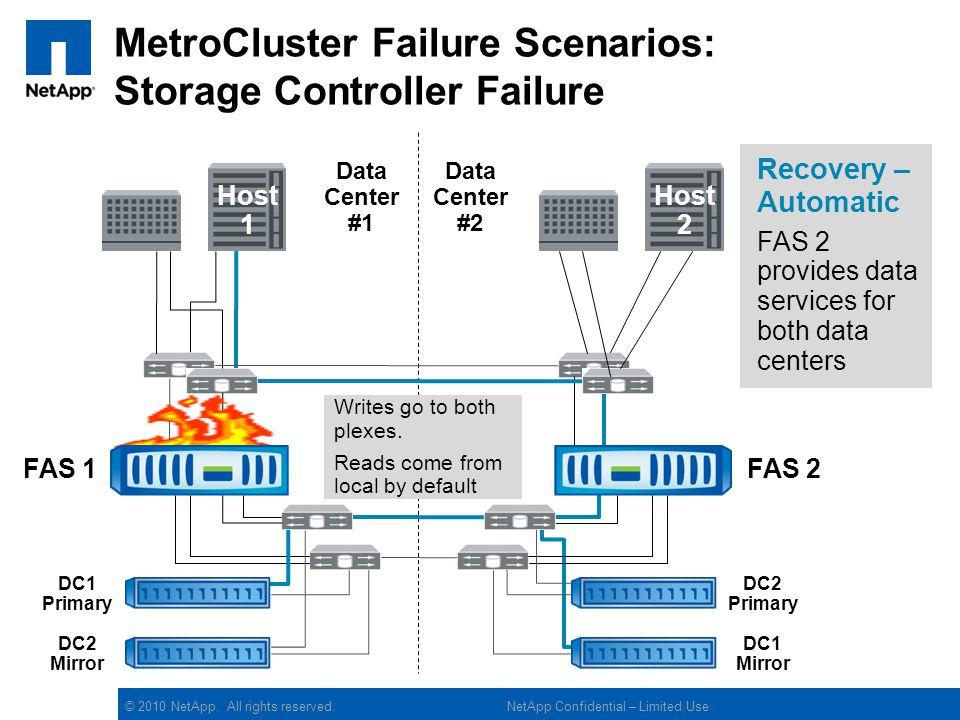 MetroCluster Failure Scenarios: Storage Controller Failure
