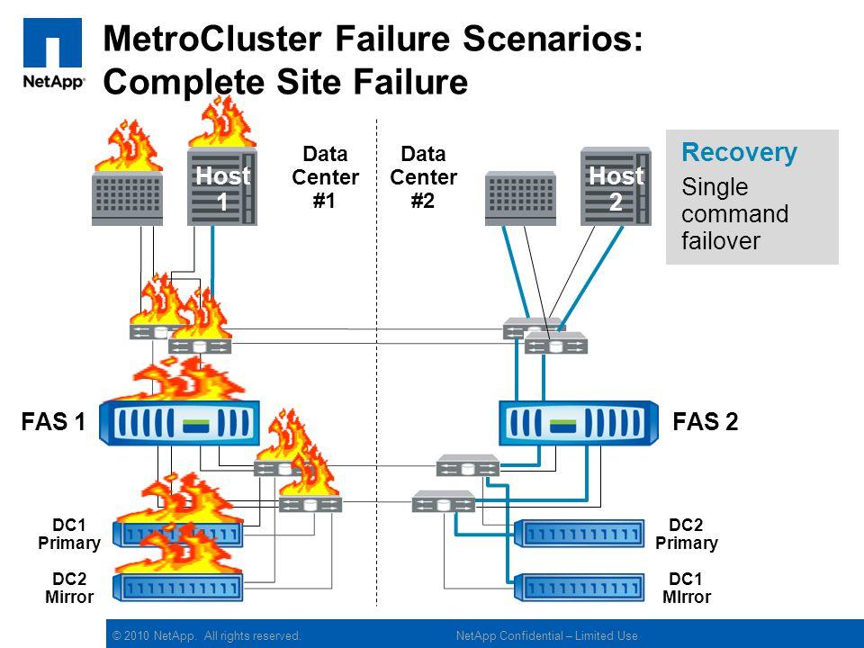 MetroCluster Failure Scenarios: Complete Site Failure