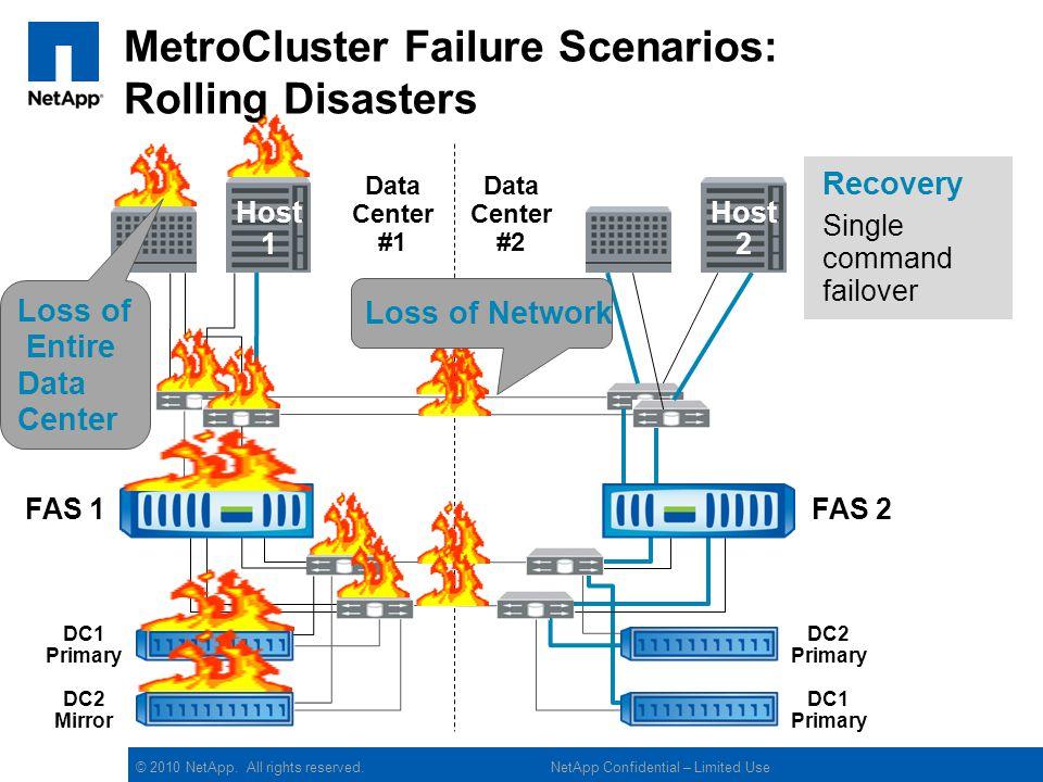 MetroCluster Failure Scenarios: Rolling Disasters