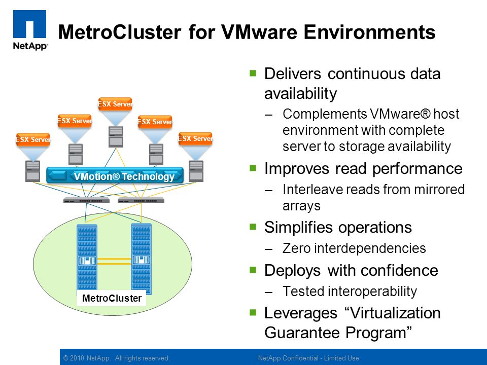 MetroCluster for VMware Environments