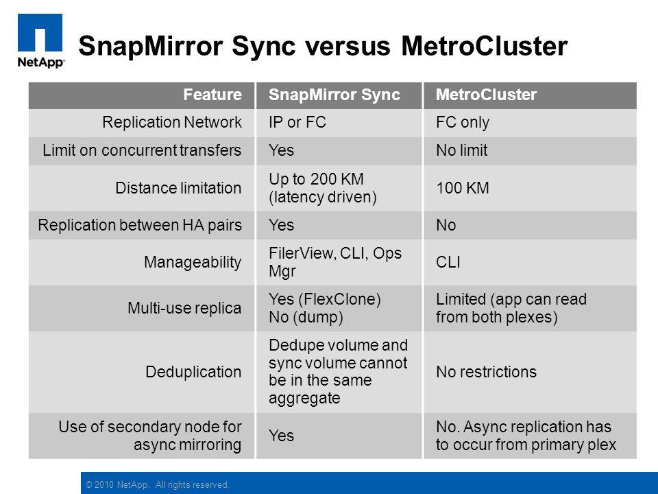 SnapMirror Sync versus MetroCluster