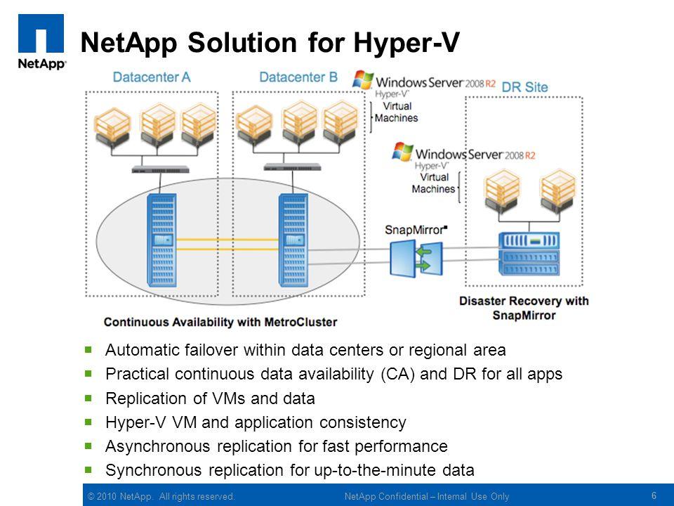 NetApp Solution for Hyper-V