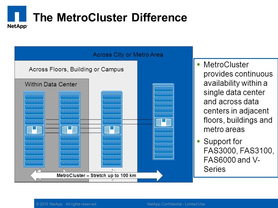 The MetroCluster Difference