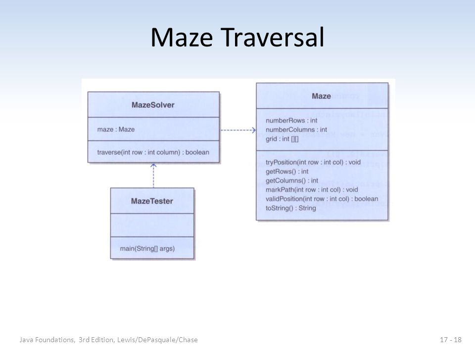 Maze Traversal Java Foundations, 3rd Edition, Lewis/DePasquale/Chase
