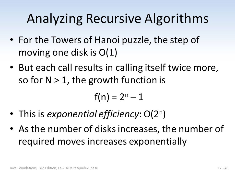 Analyzing Recursive Algorithms