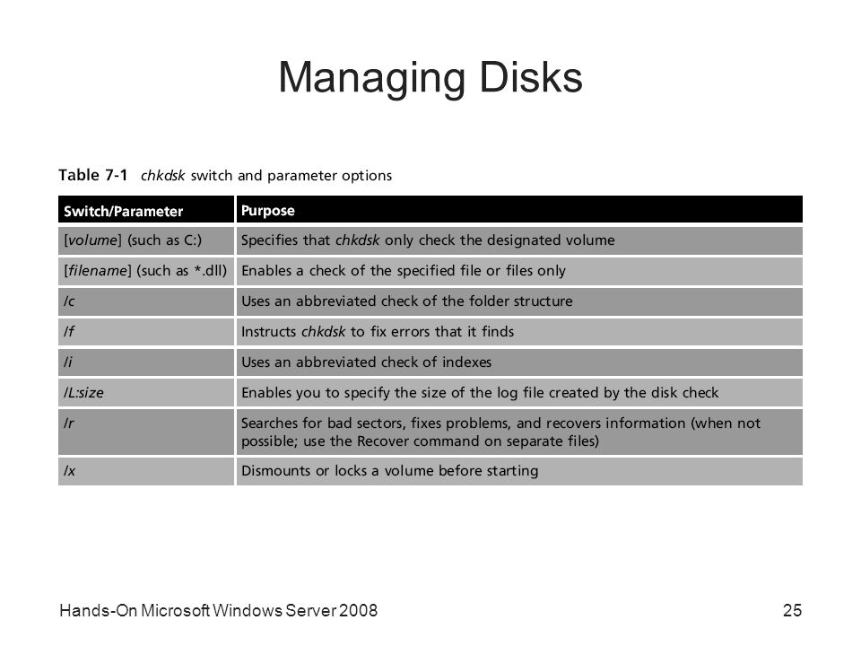 Managing Disks Hands-On Microsoft Windows Server 2008