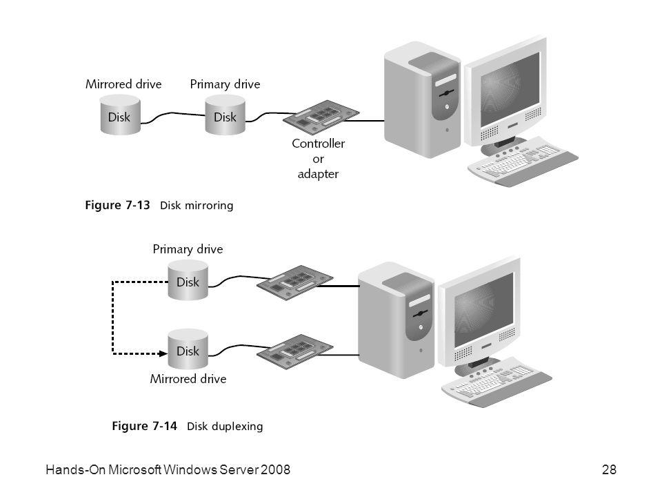 Hands-On Microsoft Windows Server 2008