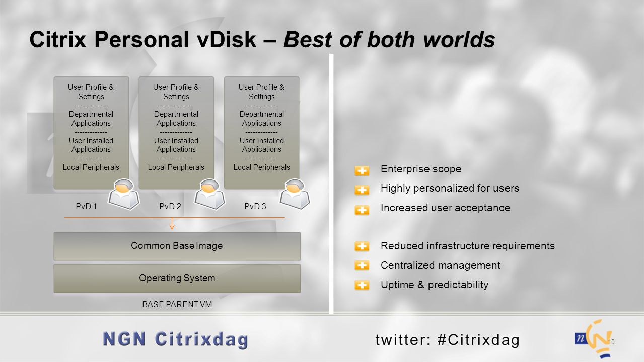 Citrix Personal vDisk – Best of both worlds