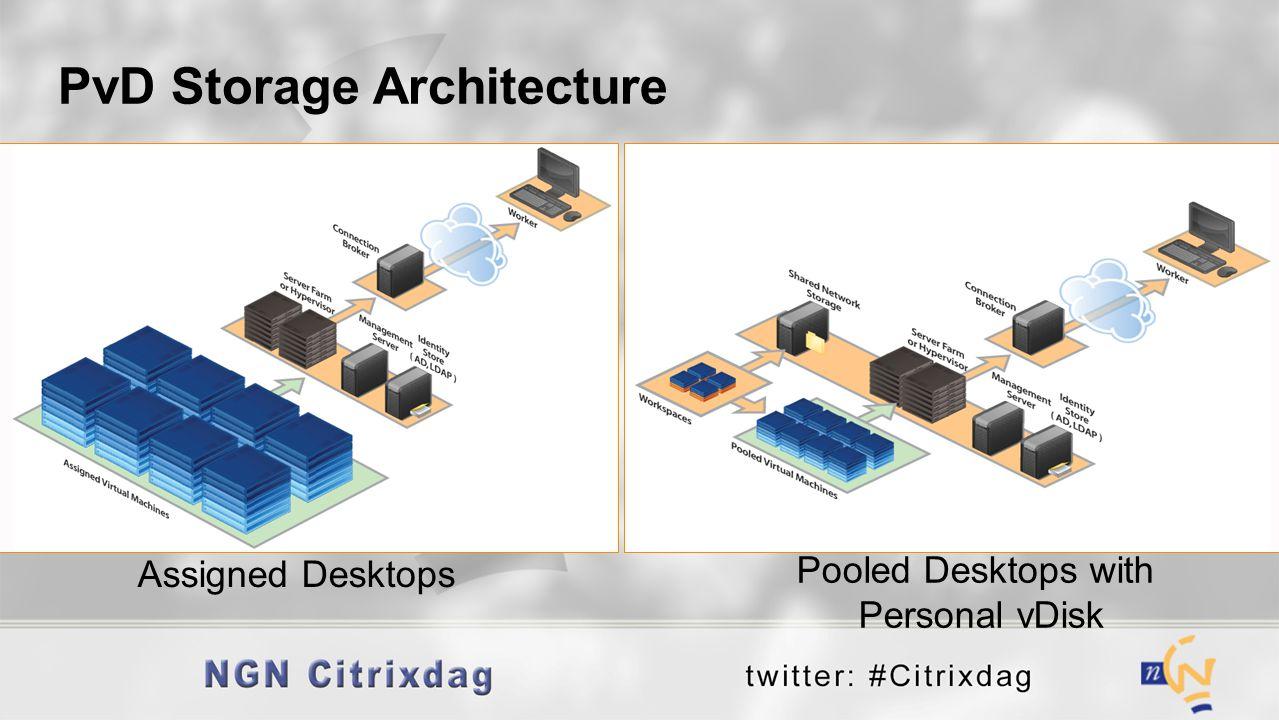 PvD Storage Architecture