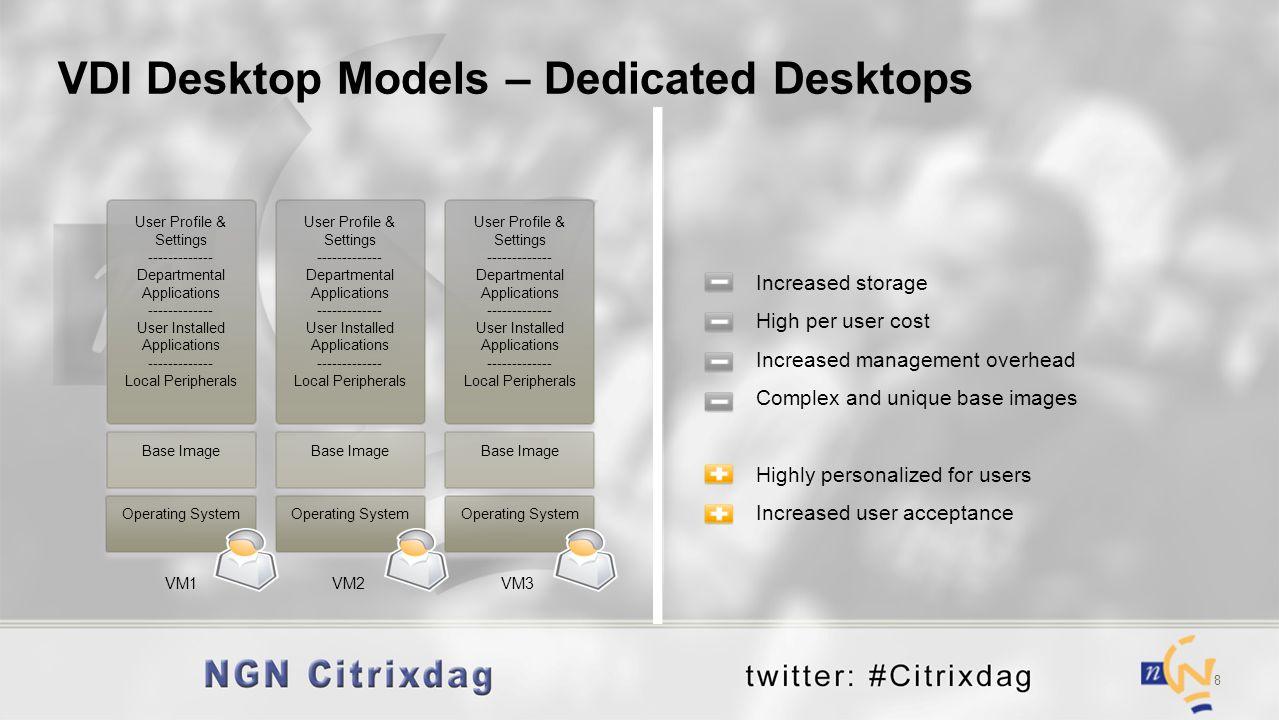 VDI Desktop Models – Dedicated Desktops