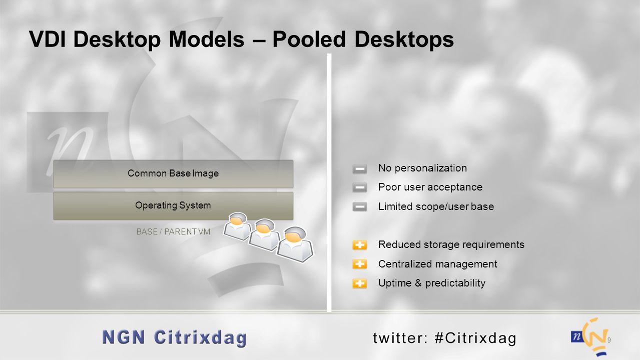 VDI Desktop Models – Pooled Desktops