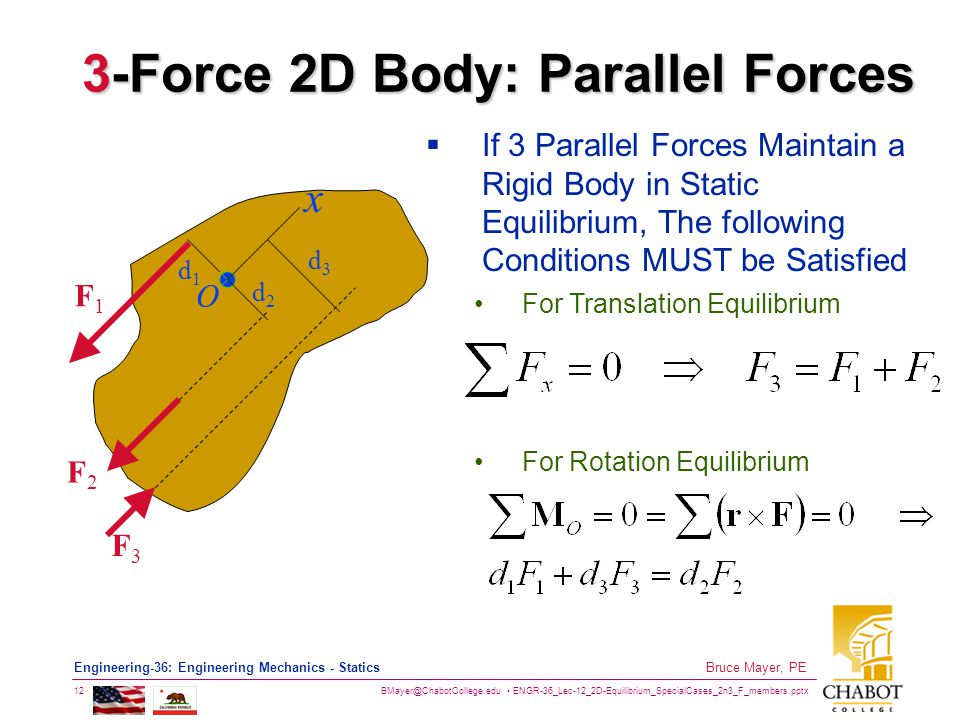 3-Force 2D Body: Parallel Forces