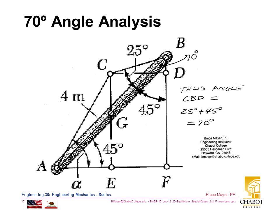 70º Angle Analysis