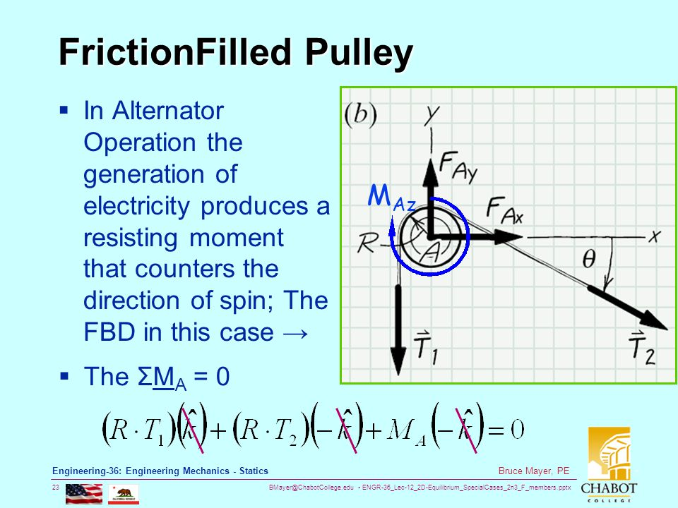 FrictionFilled Pulley