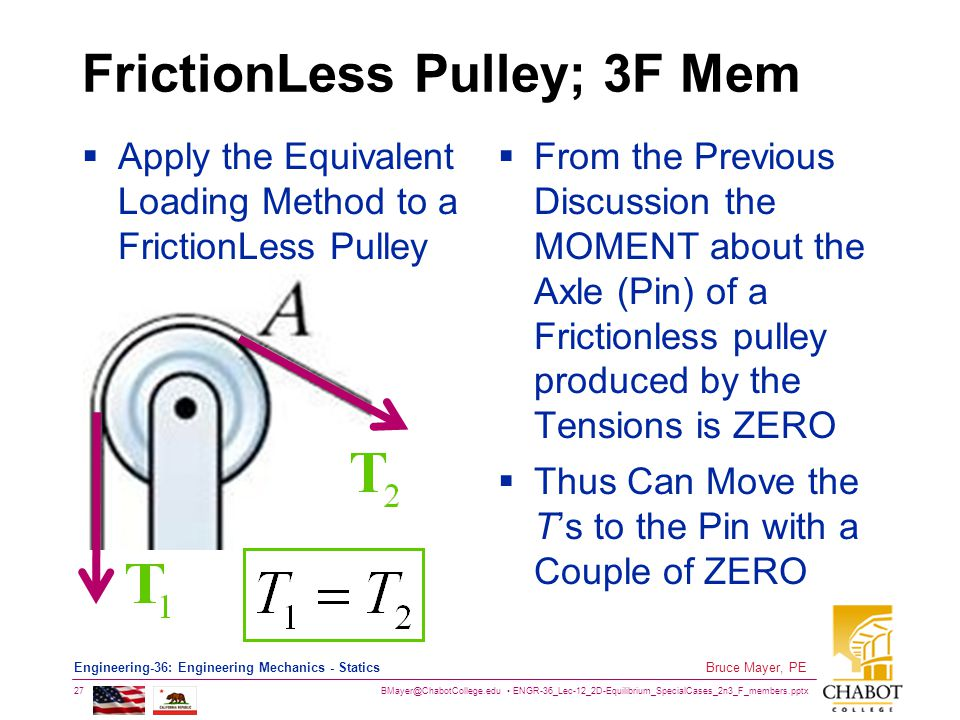FrictionLess Pulley; 3F Mem