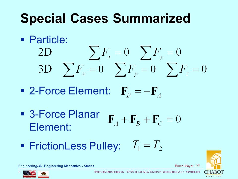 Special Cases Summarized