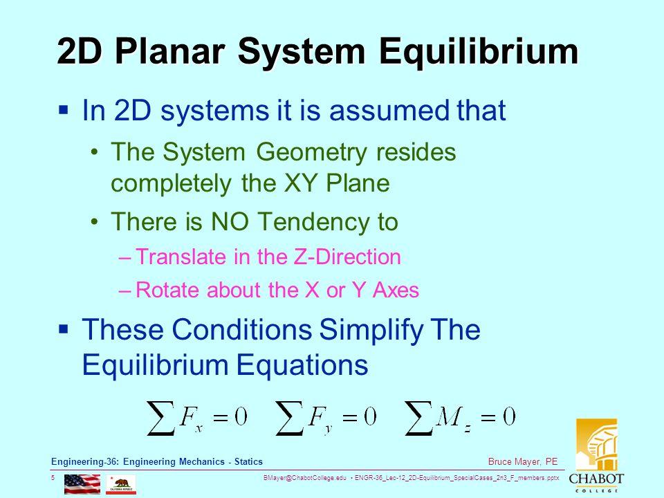 2D Planar System Equilibrium