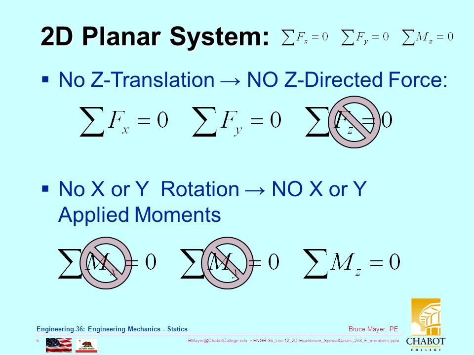 2D Planar System: No Z-Translation → NO Z-Directed Force: