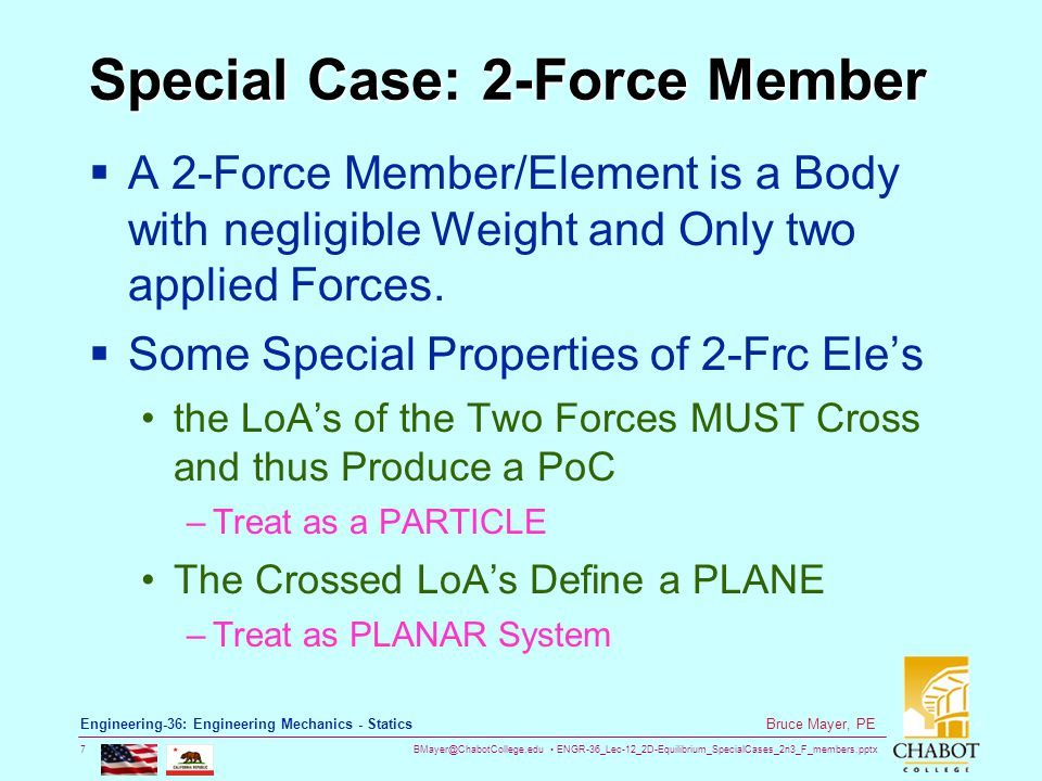 Special Case: 2-Force Member