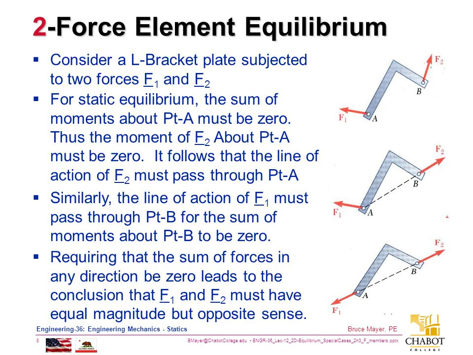 2-Force Element Equilibrium