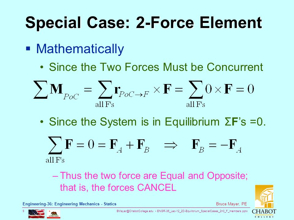 Special Case: 2-Force Element