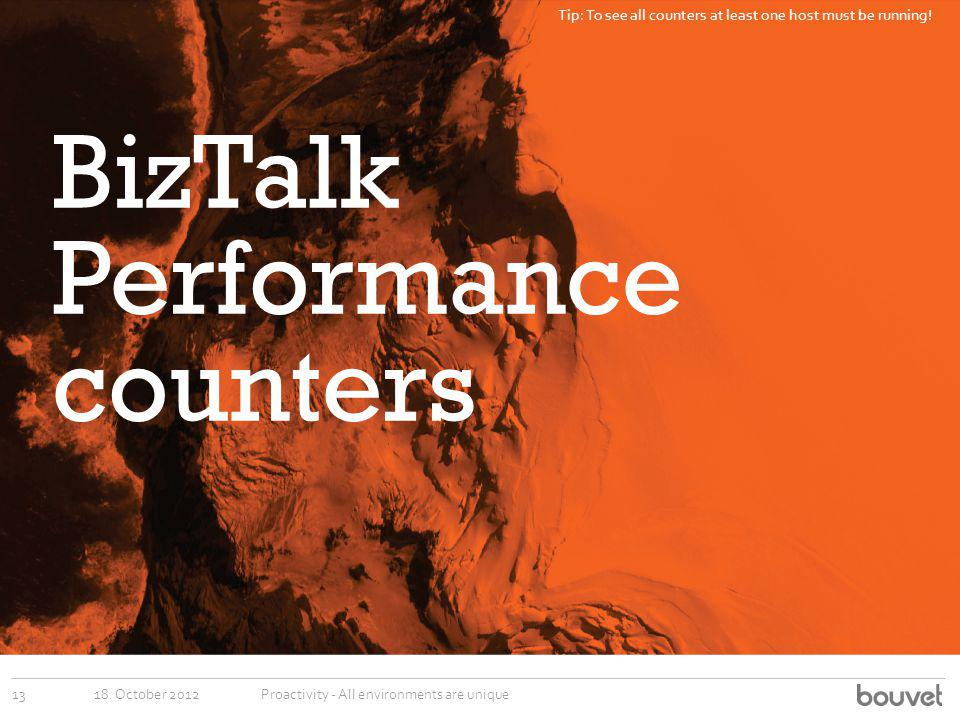 BizTalk Performance counters