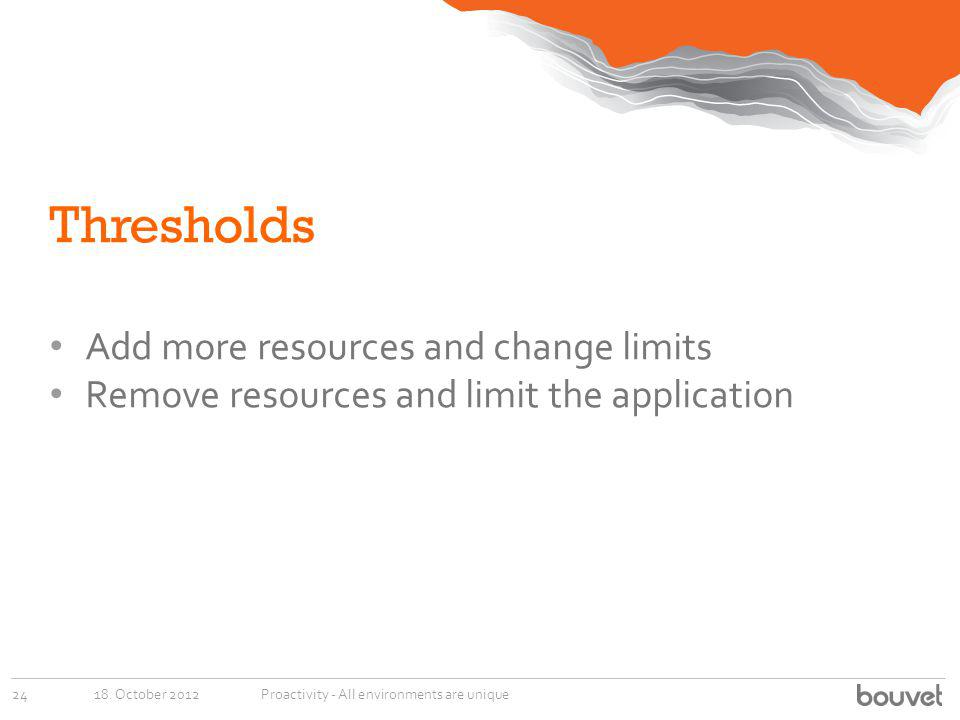 Thresholds Add more resources and change limits