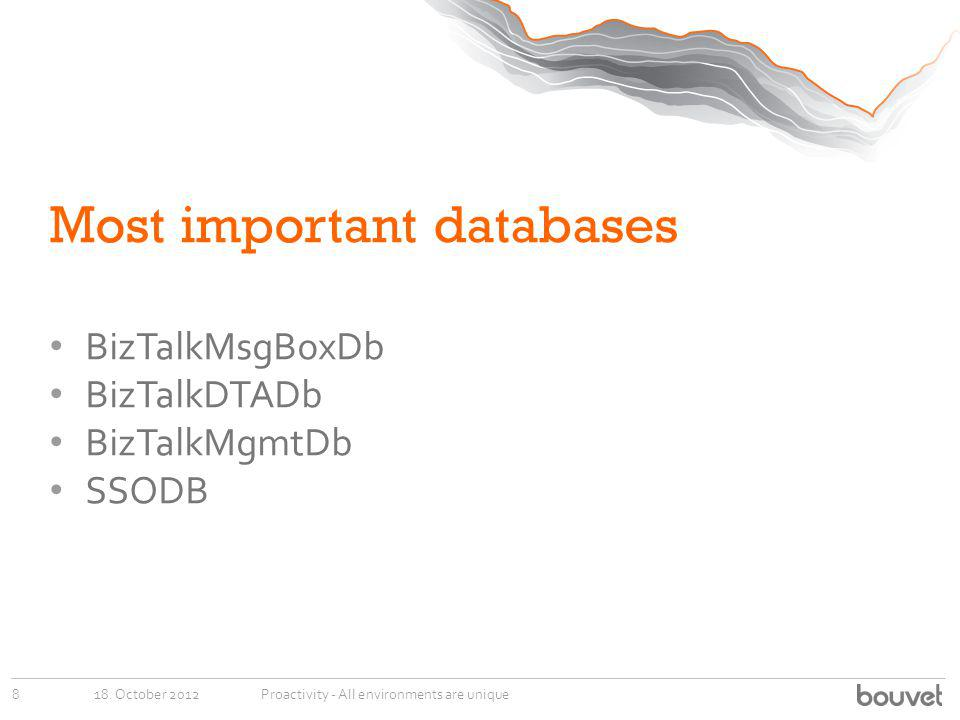 Most important databases