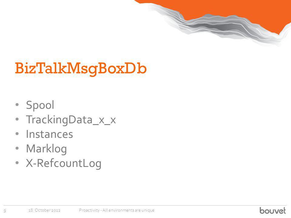 BizTalkMsgBoxDb Spool TrackingData_x_x Instances Marklog X-RefcountLog