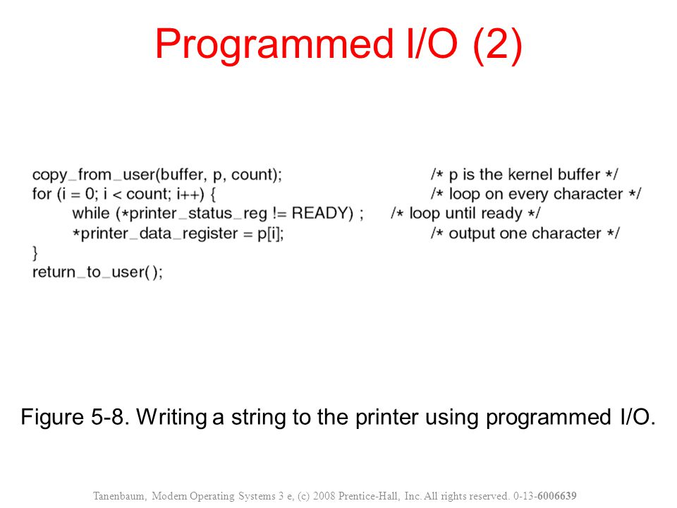 Figure 5-8. Writing a string to the printer using programmed I/O.