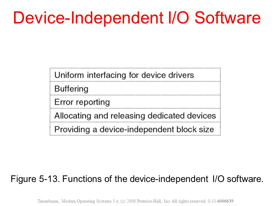 Device-Independent I/O Software