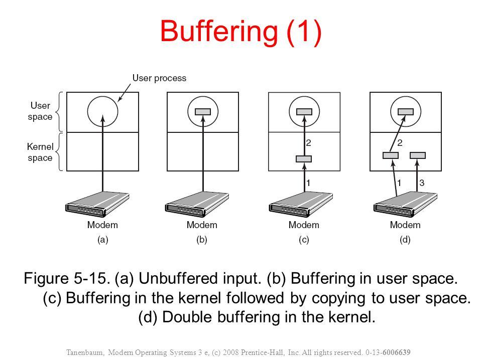 Buffering (1)