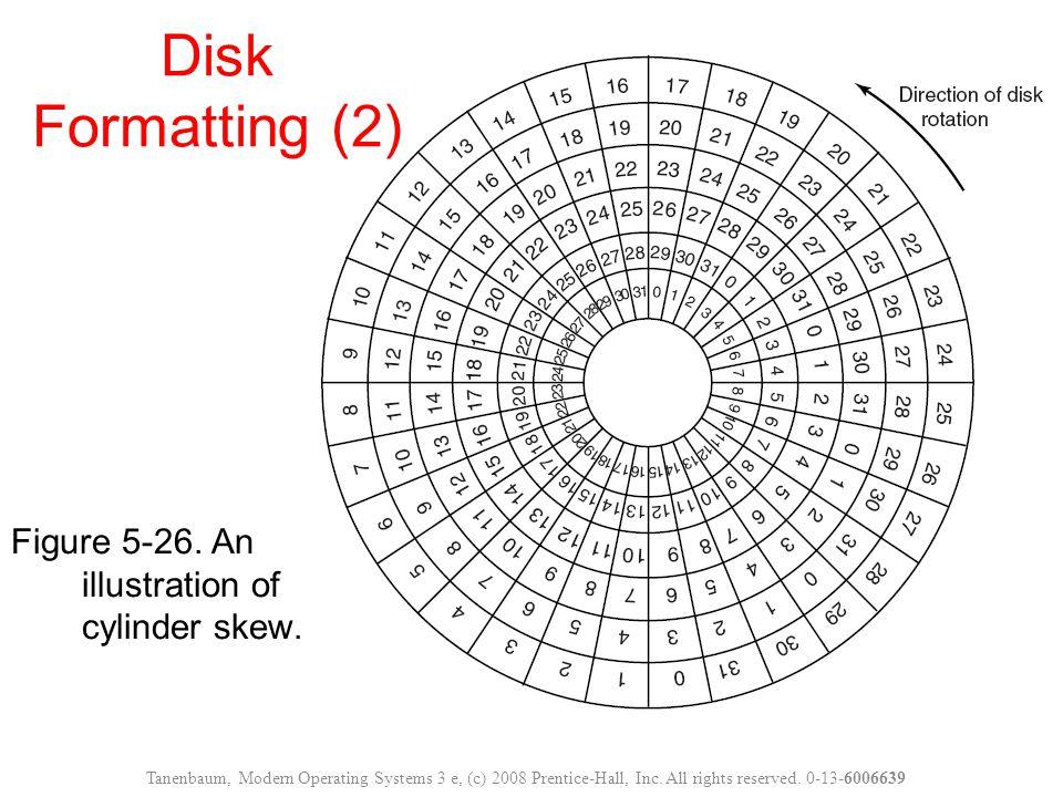 Disk Formatting (2) Figure 5-26. An illustration of cylinder skew.