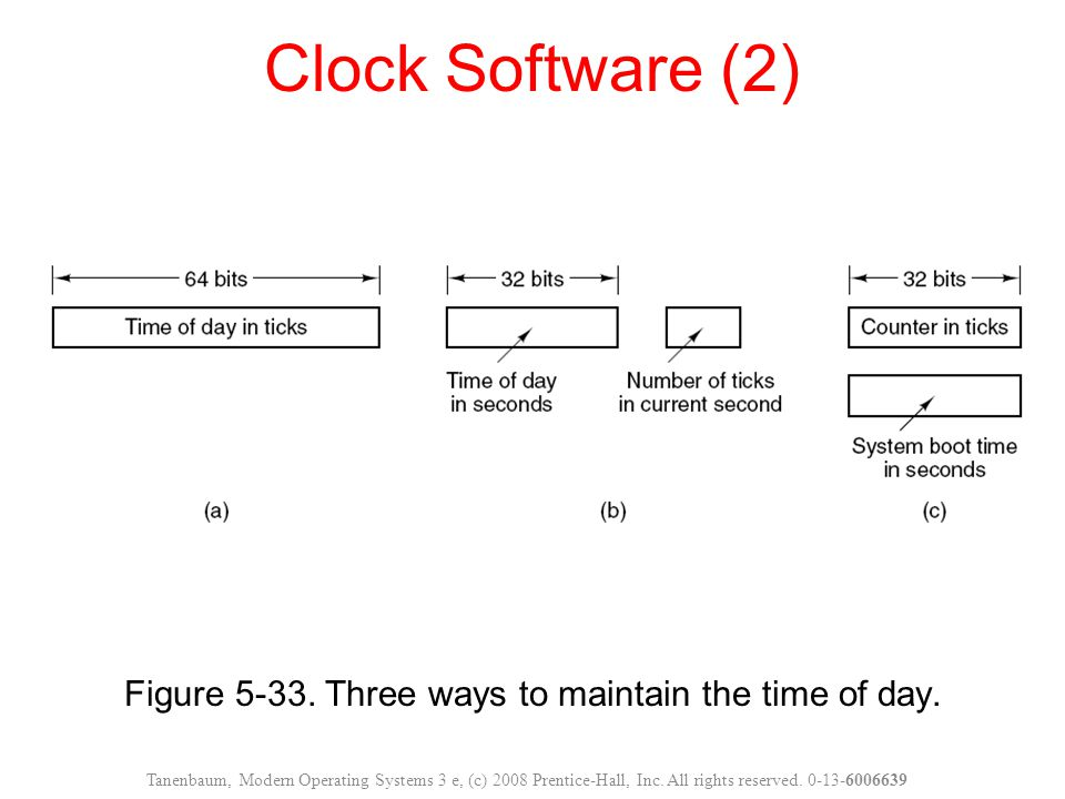 Figure 5-33. Three ways to maintain the time of day.