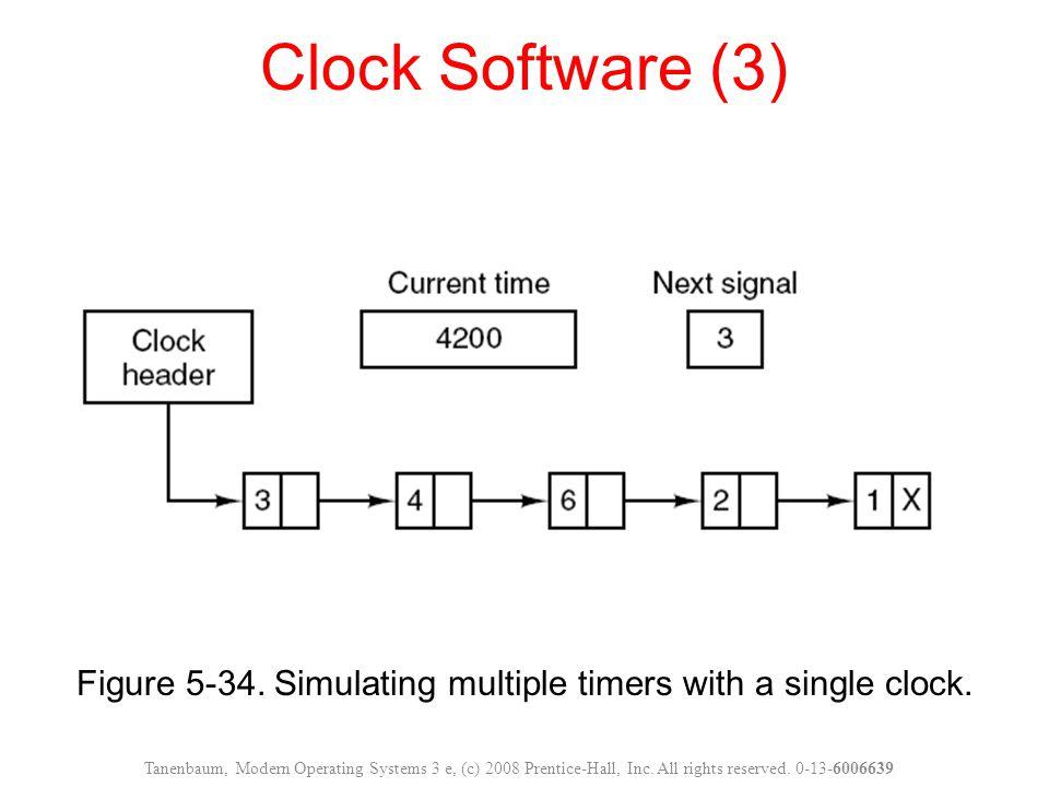 Figure 5-34. Simulating multiple timers with a single clock.