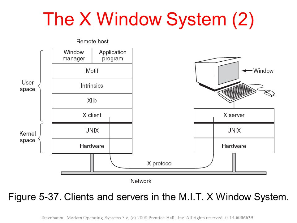Figure 5-37. Clients and servers in the M.I.T. X Window System.
