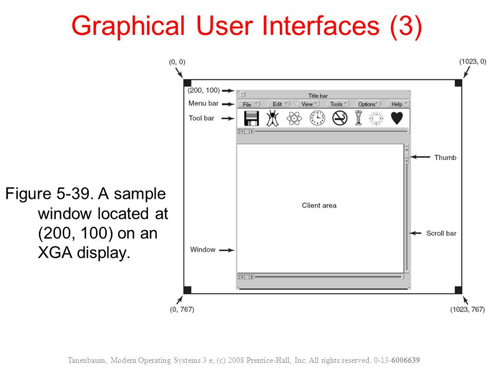 Graphical User Interfaces (3)