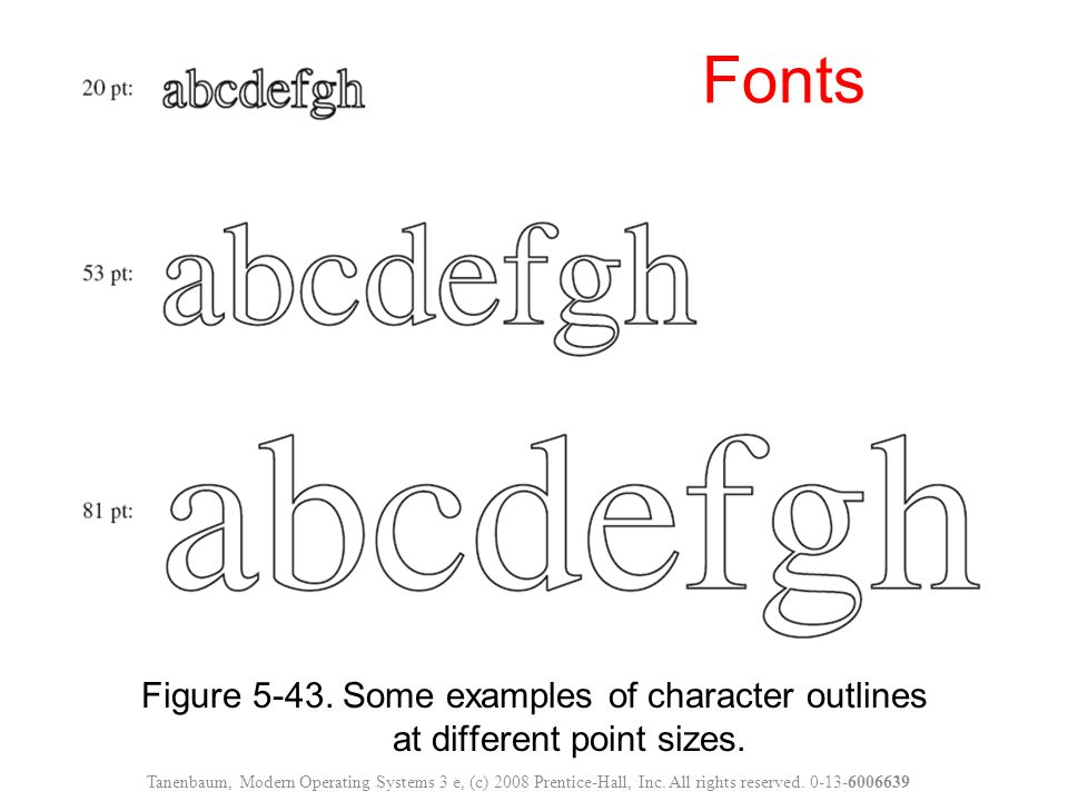 Fonts Figure 5-43. Some examples of character outlines at different point sizes.