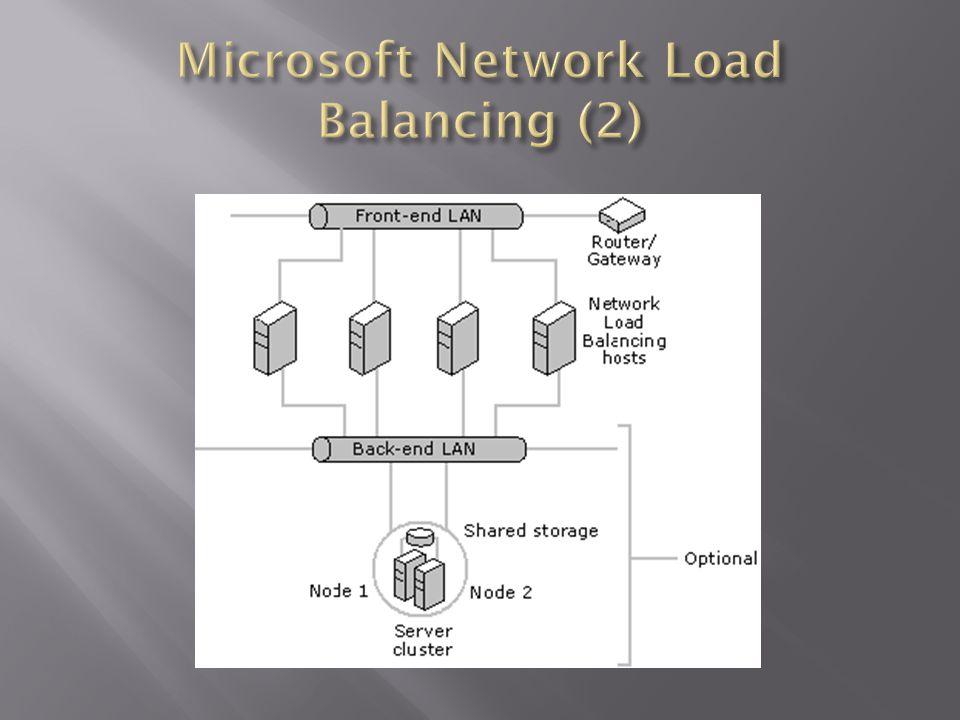 Microsoft Network Load Balancing (2)