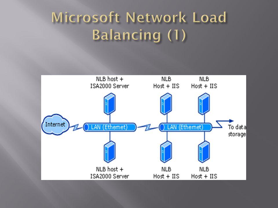 Microsoft Network Load Balancing (1)