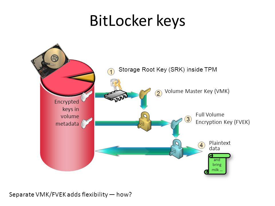 BitLocker keys Separate VMK/FVEK adds flexibility — how